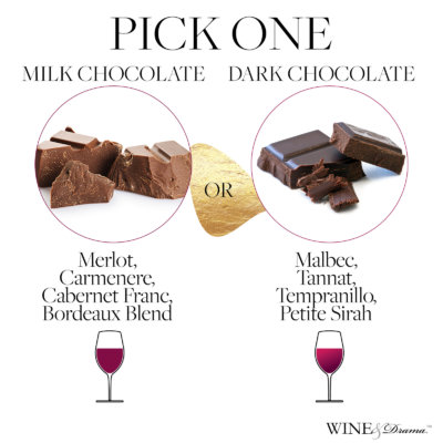 Clueless on What to Drink?  Discover How to Choose Wine By Flavors