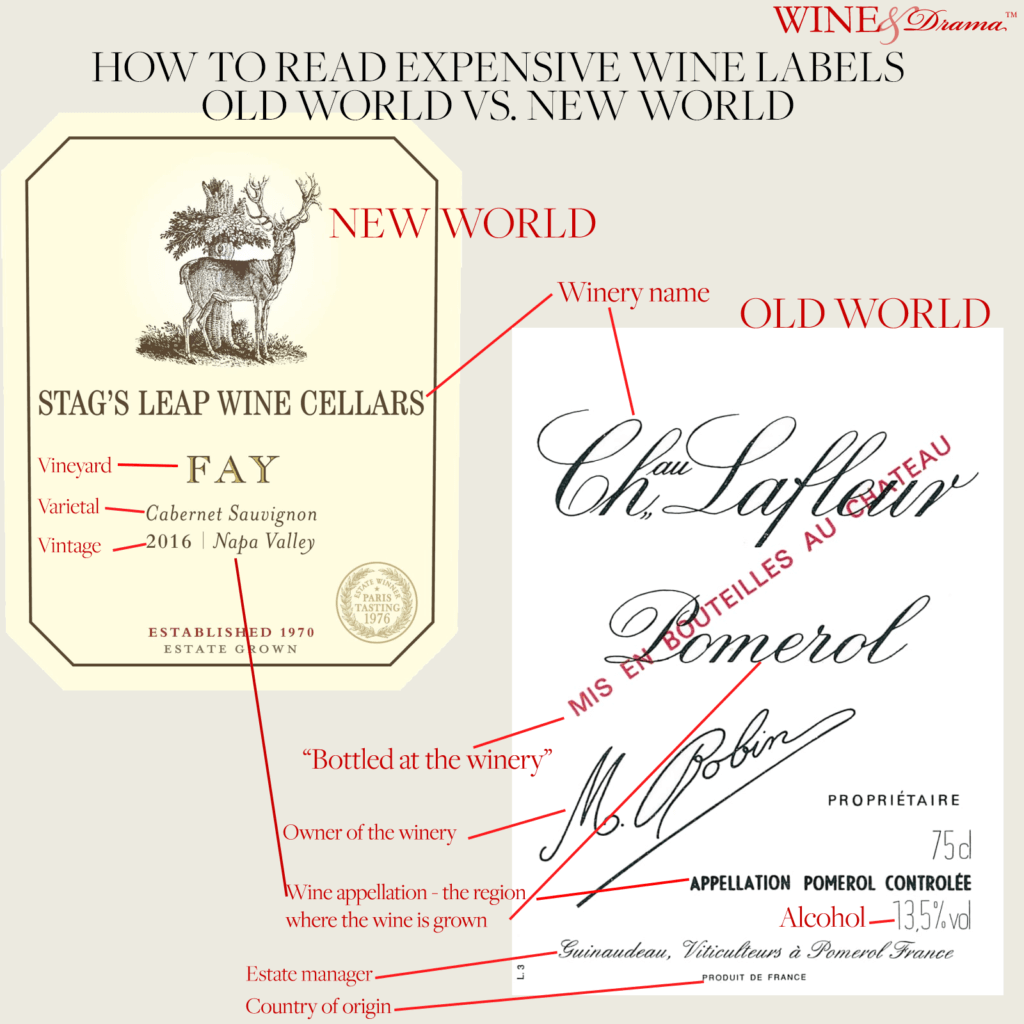 How to Read Expensive Wine Labels